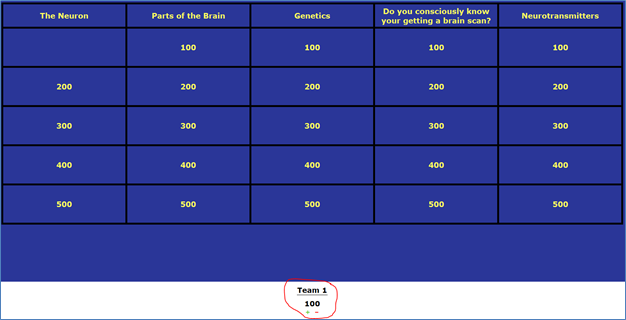 Jeopardy Labs: Create Your Own Jeopardy Board – Technology for ...